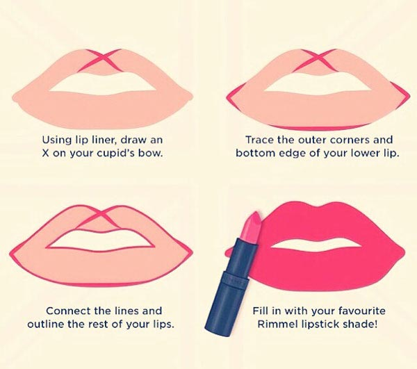 Proper way of lip lining