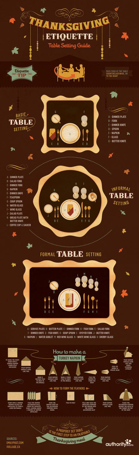 Thanksgiving table settting guide