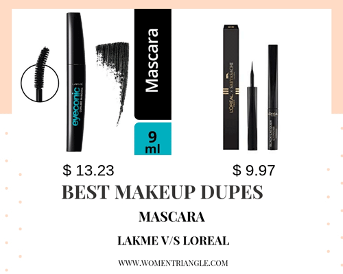 Mascara Loreal vs Lakme